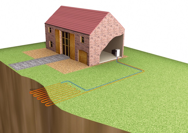 Ground source heating in Gloucester